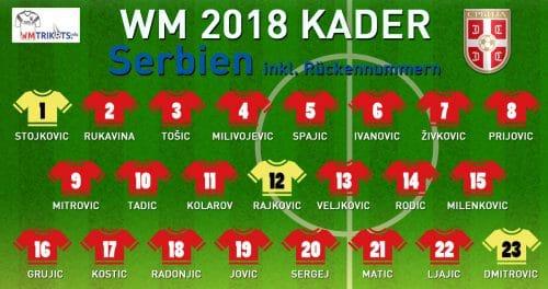 Der WM Kader 2018 von Serbien mit allen Spielernamen und Rückennummern zur Fußball WM 2018.