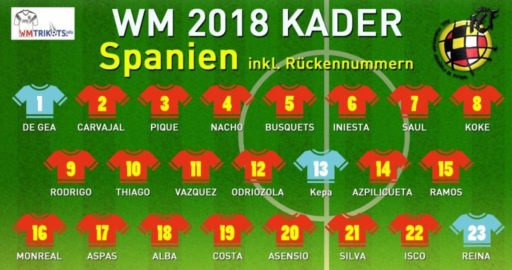 Das ist der WM Kader von Spanien mit allen Spielernamen und Rückennummern 2018.