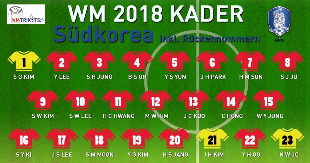 Alle WM Rückennummern von Südkorea 2018.