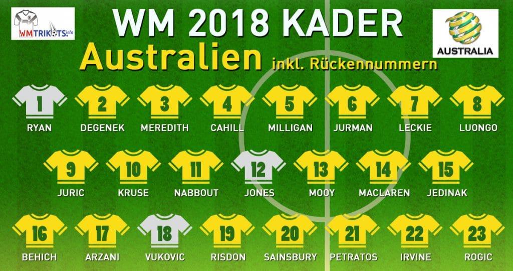 Der WM Kader 2018 von Australien mit allen Spielernamen und Rückennummern zur Fußball WM 2018.
