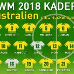 Rückennummern Australien WM 2018