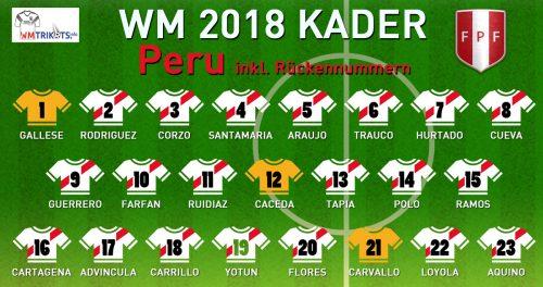 Das ist der WM Kader von Peru mit allen Spielernamen und Rückennummern 2018.