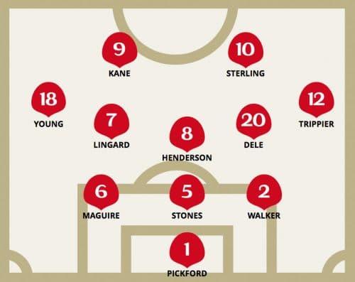 Die taktische Aufstellung von England im Wm-Halbfinale gegen Kroatien.
