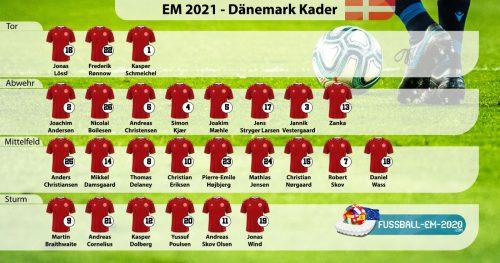 Dänemark-Kader EM 2021 mit Trikotnummern