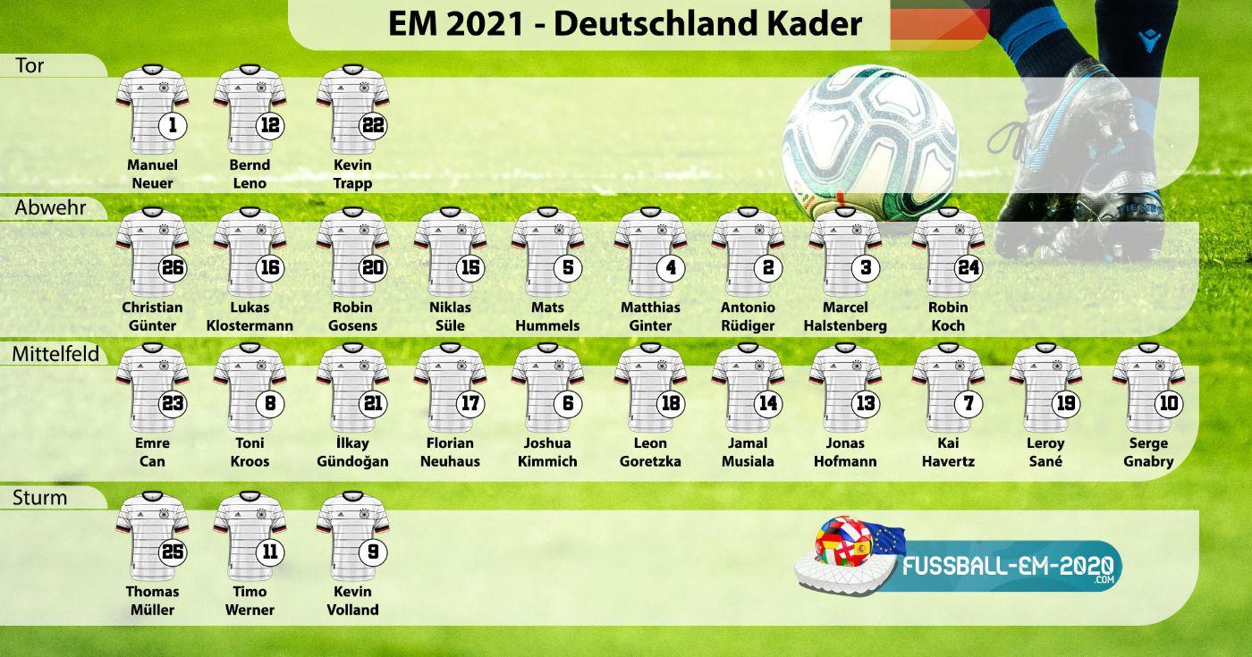 Deutschland-Kader EM 2021 mit Trikotnummern