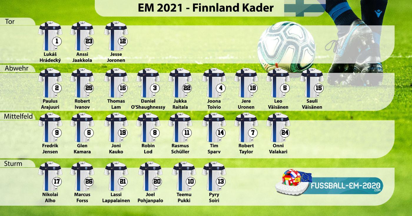 Finnland-Kader EM 2021 mit Trikotnummern