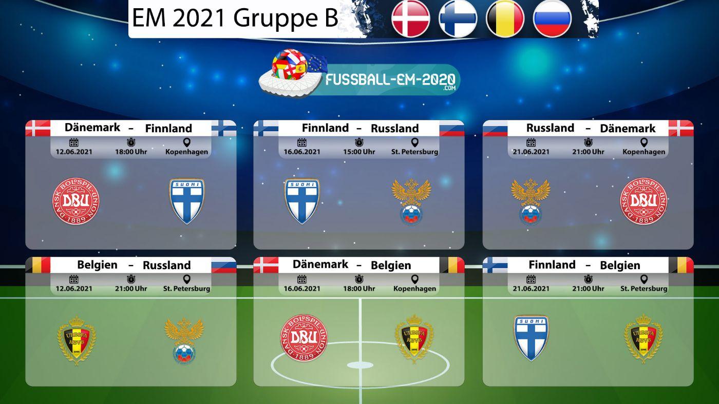EM 2021 Gruppe B Spiele - Übersicht