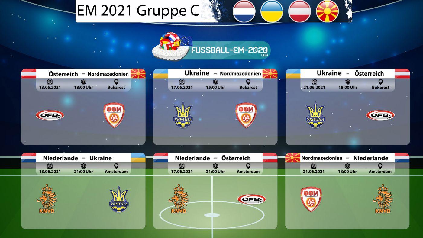 EM 2021 Gruppe C Spiele - Übersicht