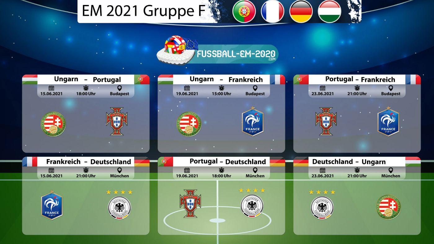 EM 2021 Gruppe F Spiele- Übersicht