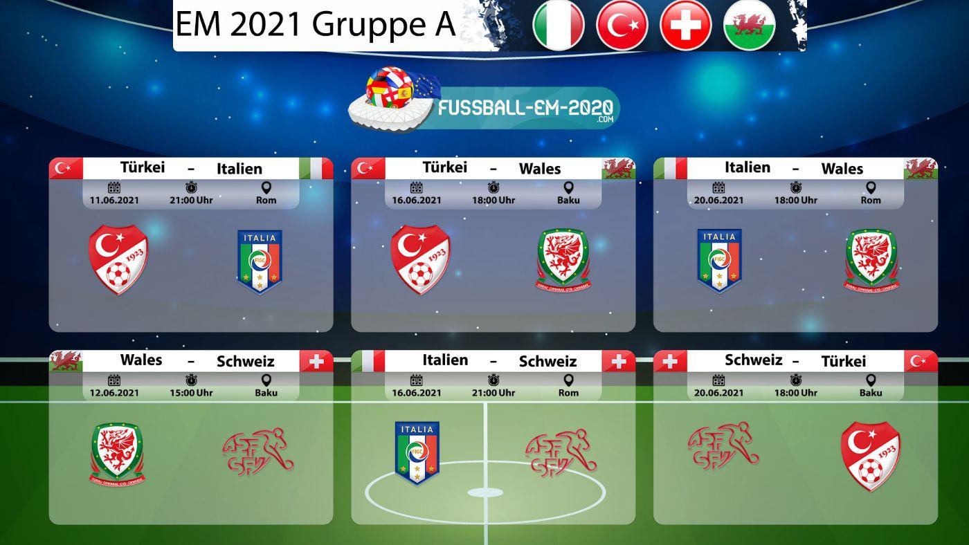 EM 2021 Gruppe A Spiele - Übersicht