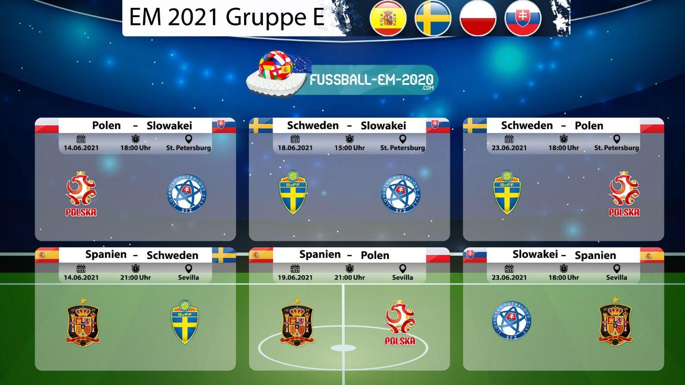 EM 2021 Gruppe e Spiele- Übersicht