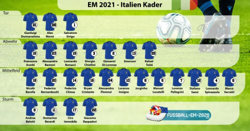 Italien-Kader EM 2021 mit Trikotnummern