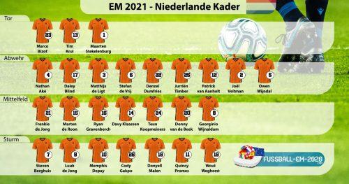 Niederlande-Kader EM 2021 mit Trikotnummern