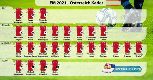 Österreich-Kader EM 2021 mit Trikotnummern