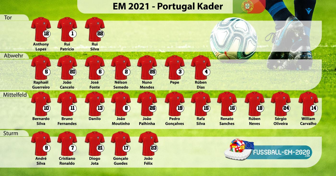 Portugal-Kader EM 2021 mit Trikotnummern