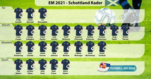 Schottland-Kader EM 2021 mit Trikotnummern