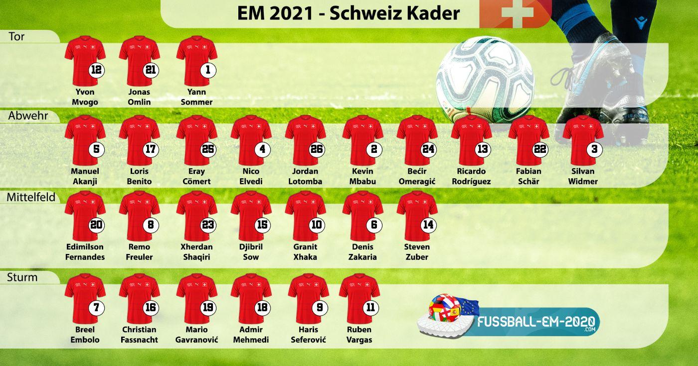 Schweiz-Kader EM 2021 mit Trikotnummern