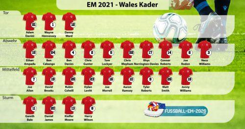Wales-Kader EM 2021 mit Trikotnummern